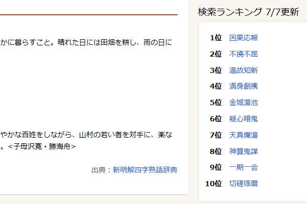 四字熟語の検索ランキング