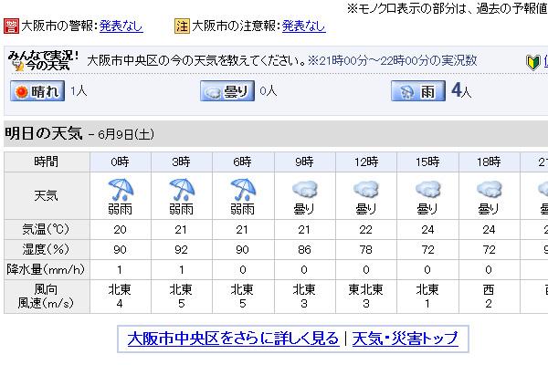 明日の天気予報(by Yahoo!天気予報)